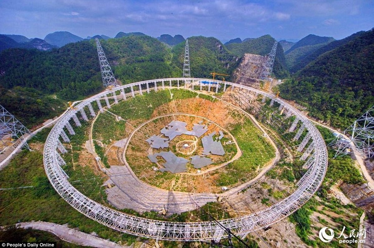 Ambitions Chinese Telescope to Evict 9000 Villagers, in Hut for the Extraterrestrials