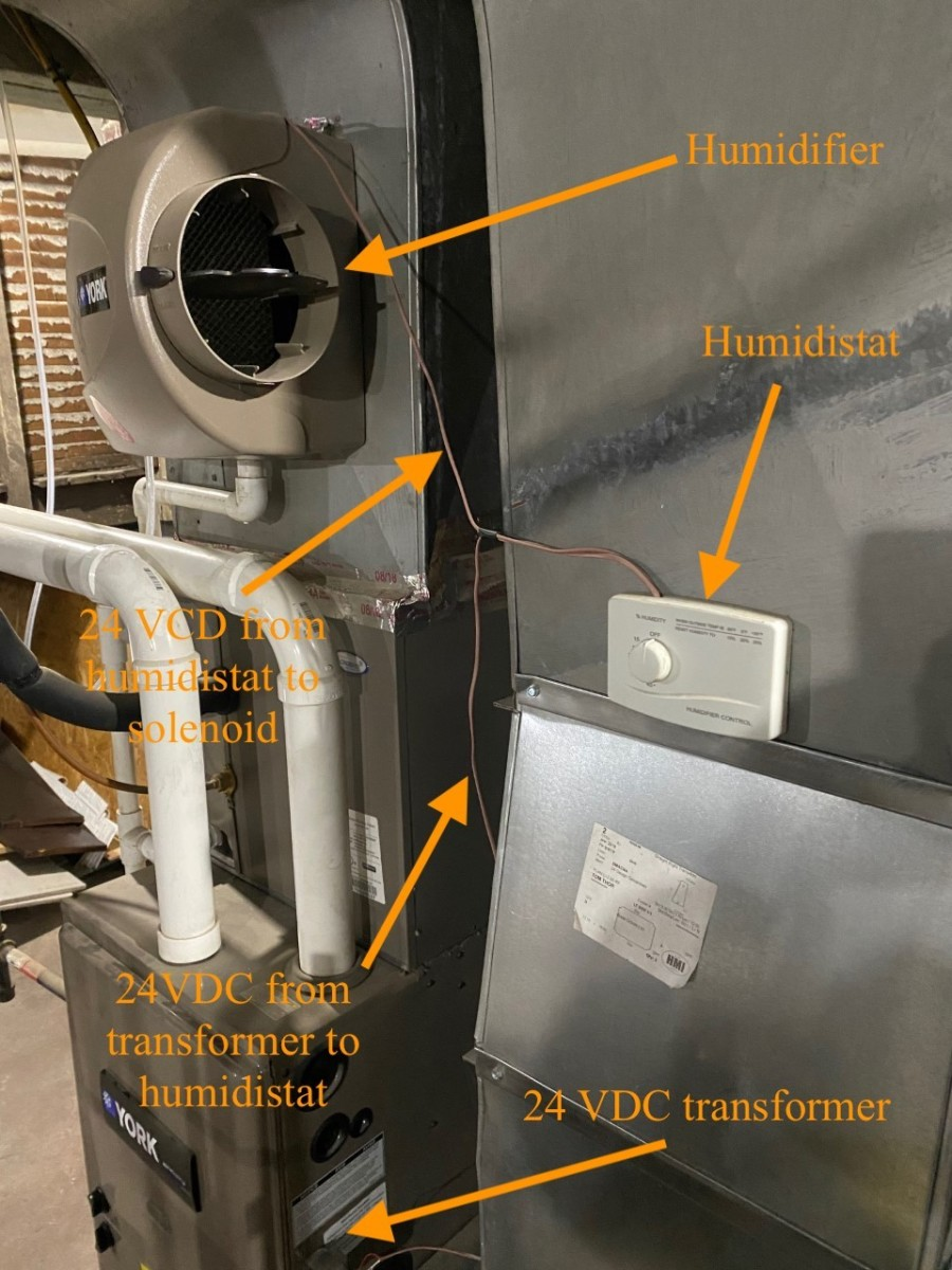 Typical furnace component configuration