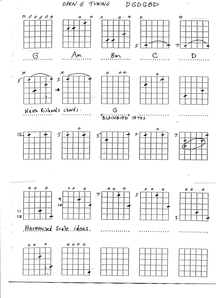 Open G tuning Guitar chords