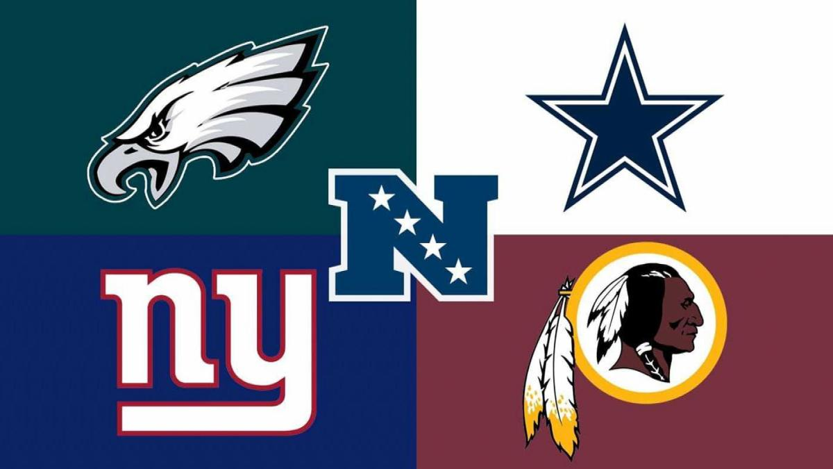 The Eagles, Football Team, Giants, and Cowboys make up the NFC East which everyone in it finished under .500 this year.