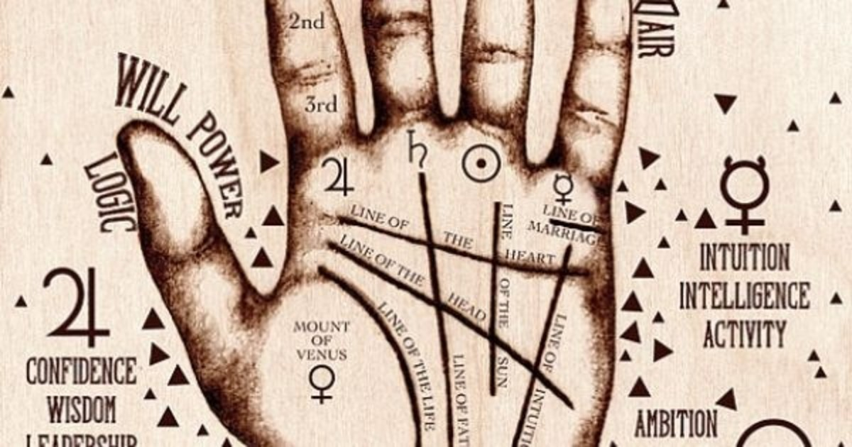 Palmistry - What Is It?