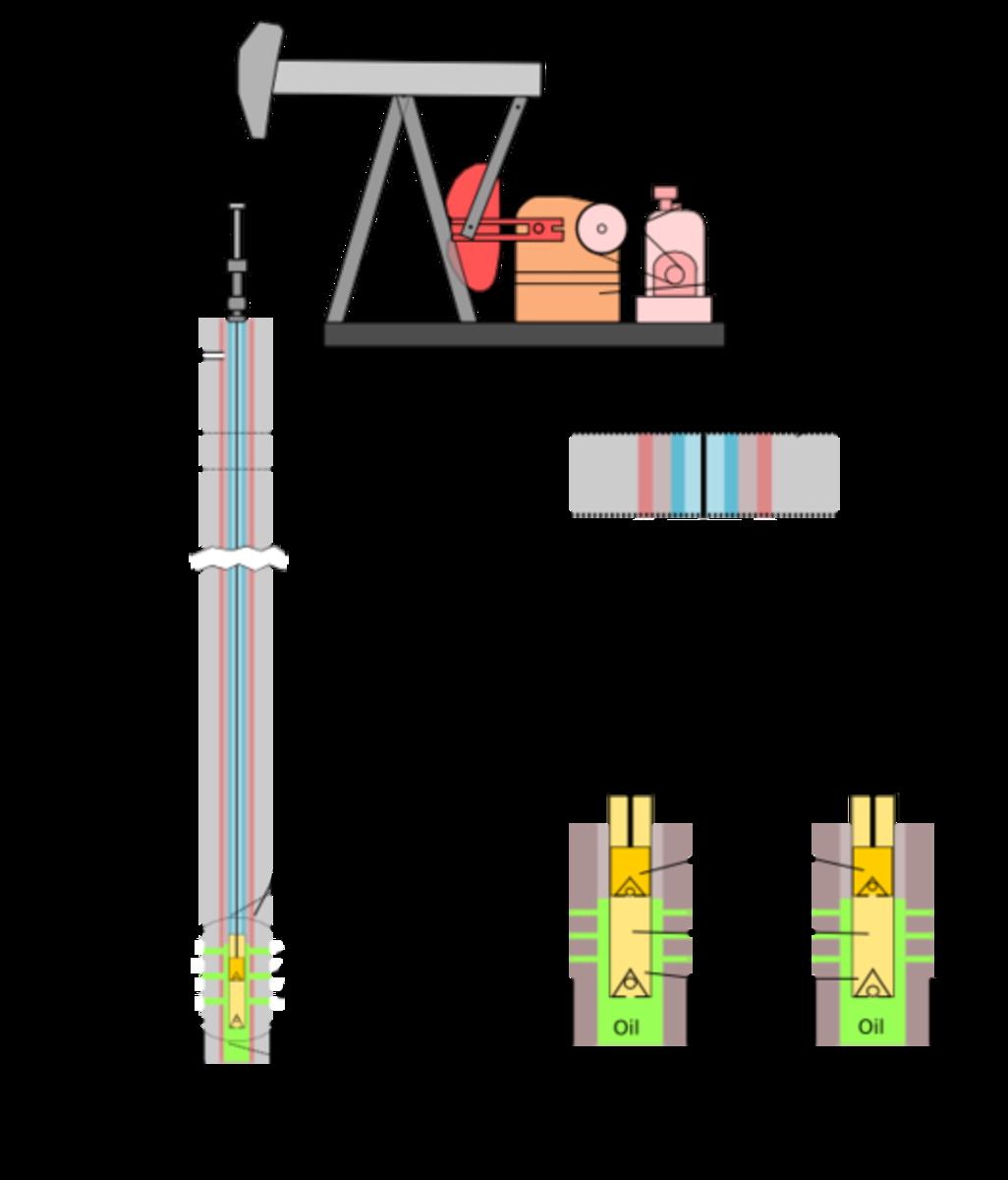 A diagram of a pumpjack