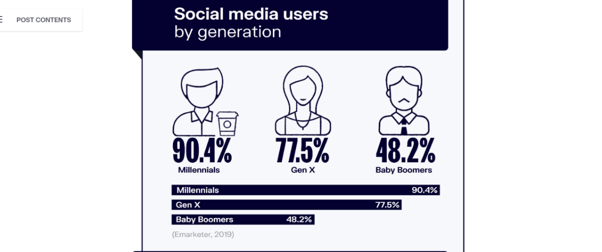 social-media-new-business-opportunities