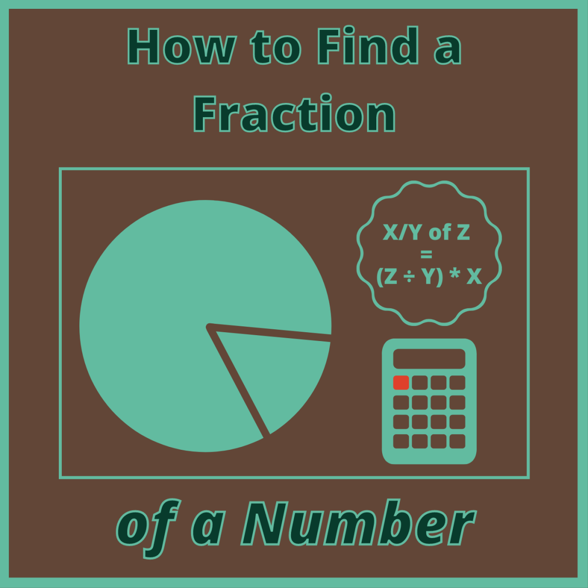 Math Help: How to Work Out a Fraction of a Number