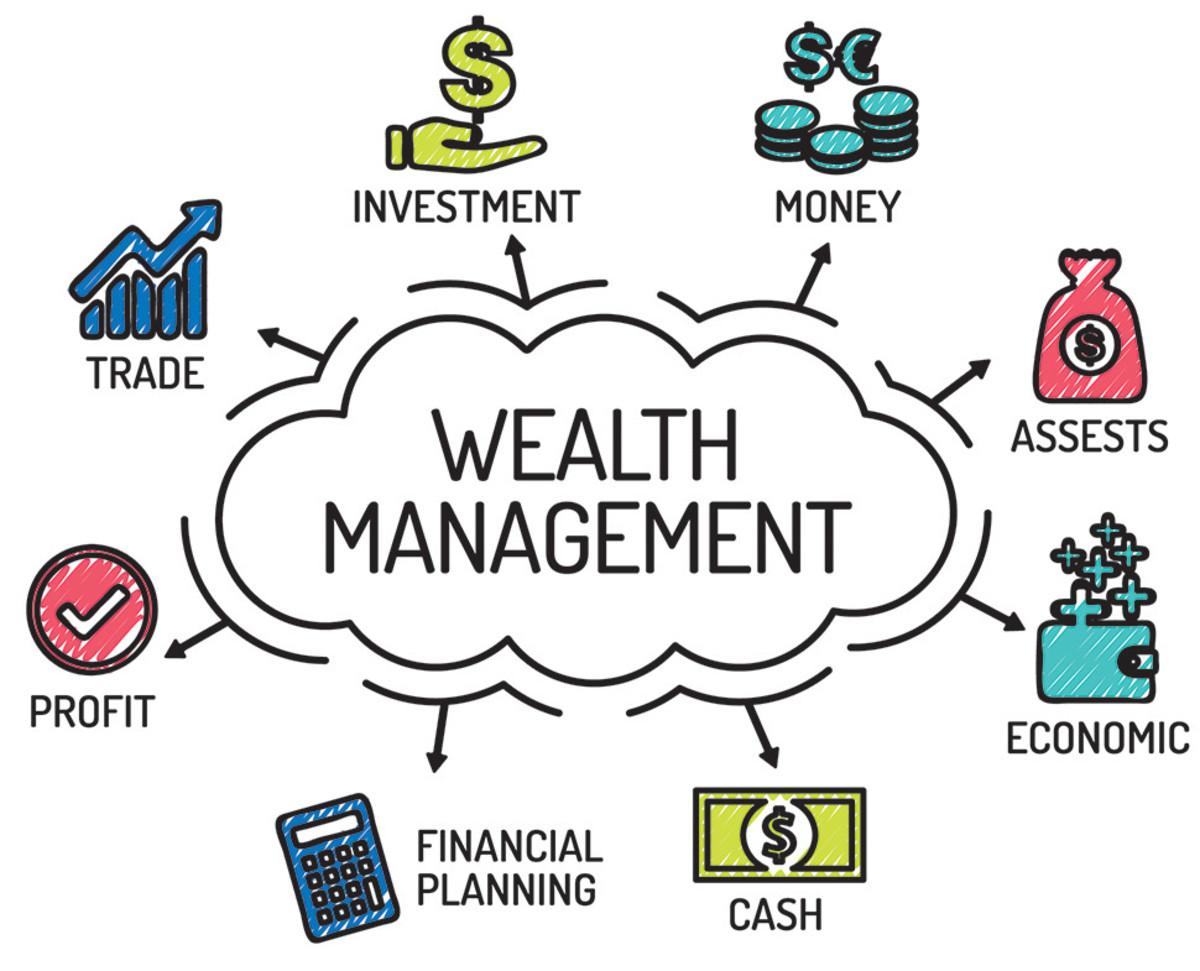 how-to-manage-your-money-to-be-financially-independent