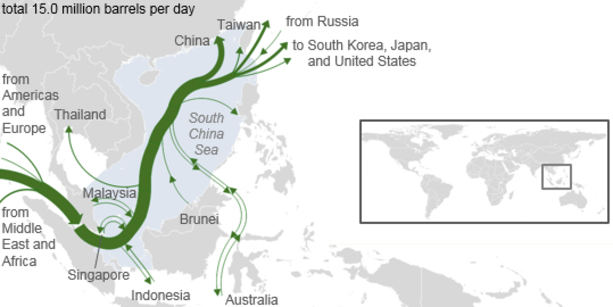 South China Sea is a vital trade route for China to import its energy needs from Africa and the Middle East