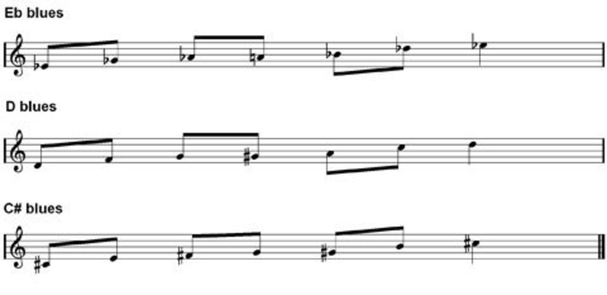 Blues Scale part 2