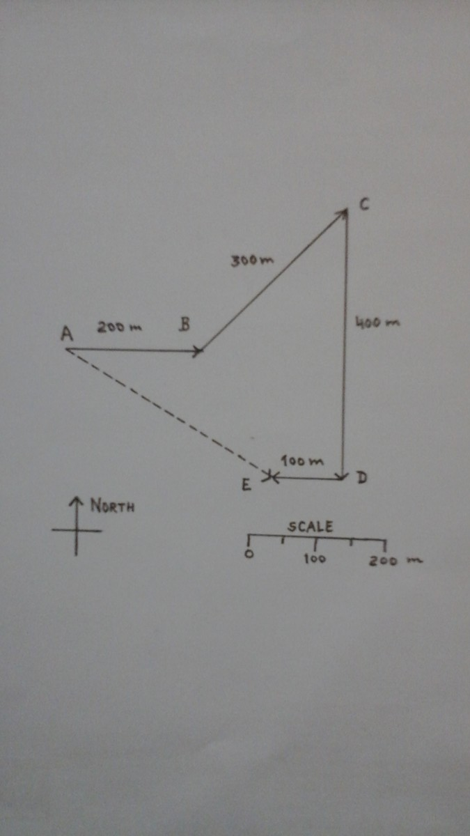 basic-physics-lesson-1-distance-and-displacement