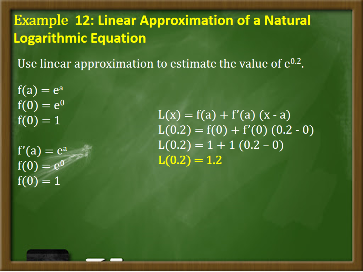 Linear Approximation of a Natural Logarithmic Equation