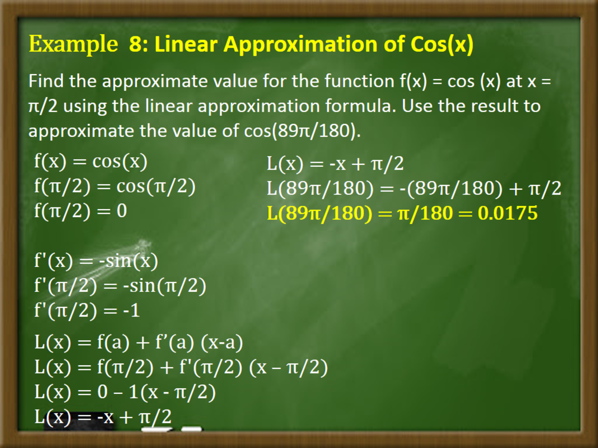 Linear Approximation of a Cos(X)