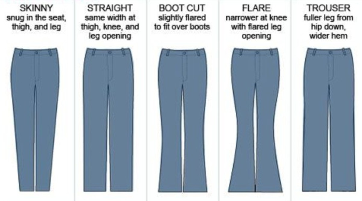 Types of jeans based on cuts including skinny jeans, boot-cut jeans, straight-leg jeans, wide-leg jeans, and bell-bottom jeans.