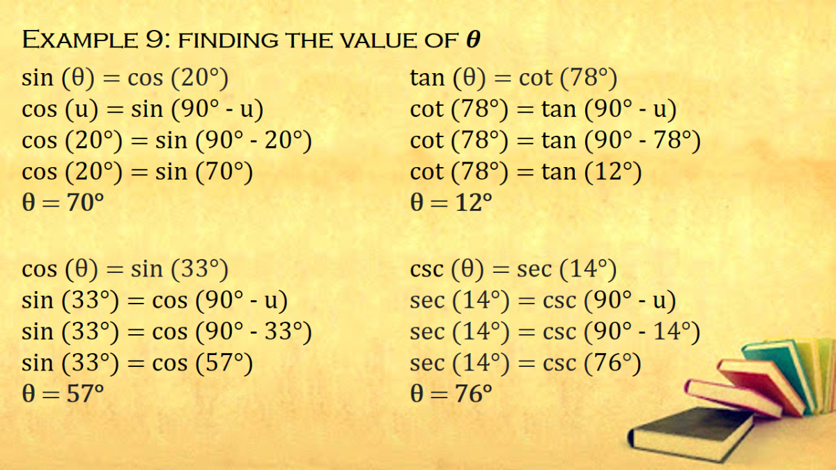 Finding the Value of θ Using Cofunction Identities