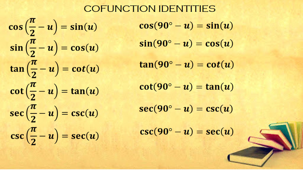 Cofunction Formulas in Degrees and Radians