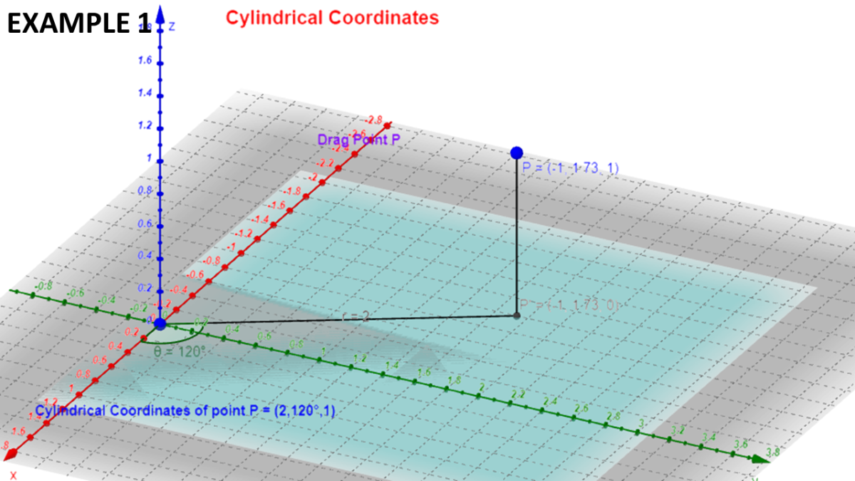 Conversion Between Cylindrical and Rectangular Coordinates