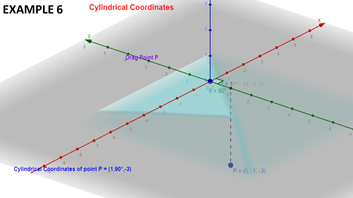 Converting Cylindrical to Rectangular Coordinates