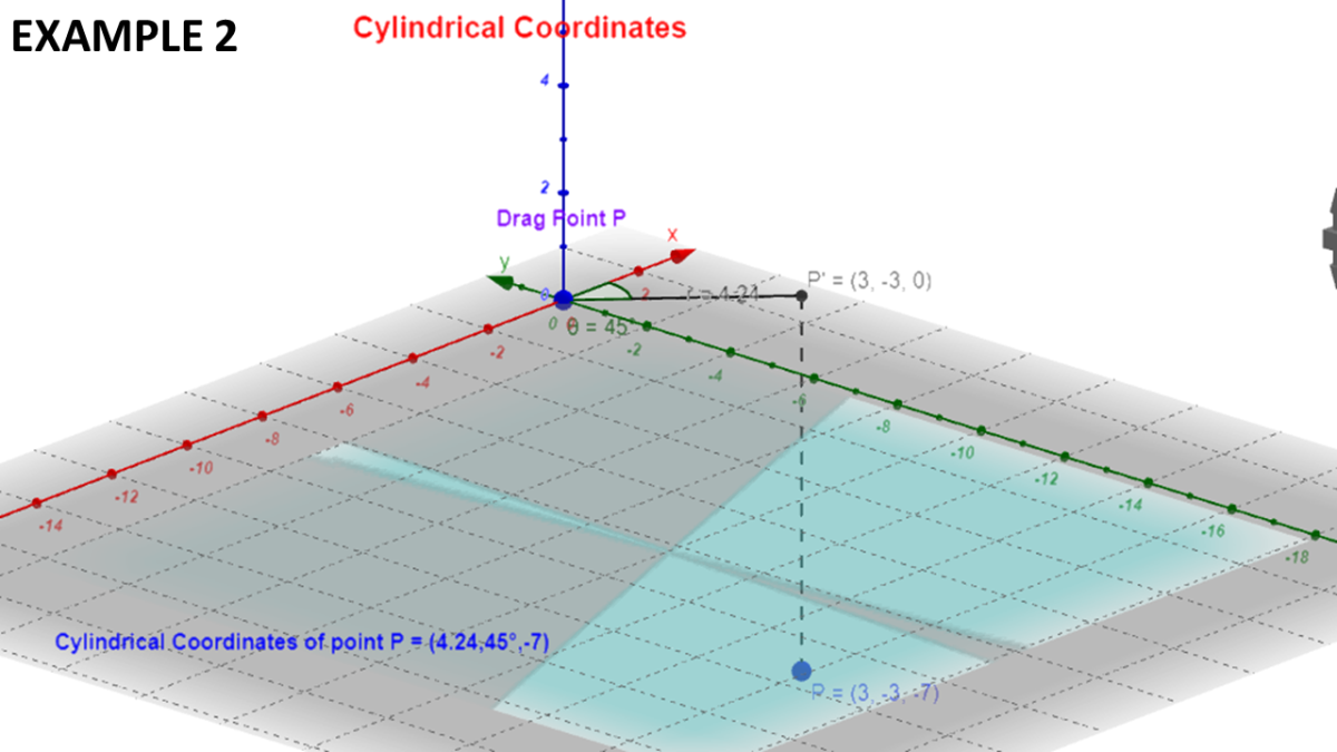 Rectangular to Cylindrical Coordinates