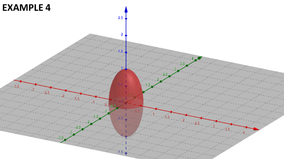 Cylindrical Equation for an Ellipsoid