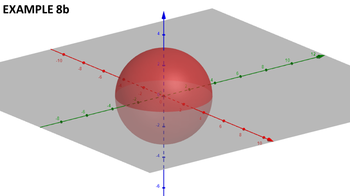 Identifying the Surfaces in the Cylindrical Coordinate System