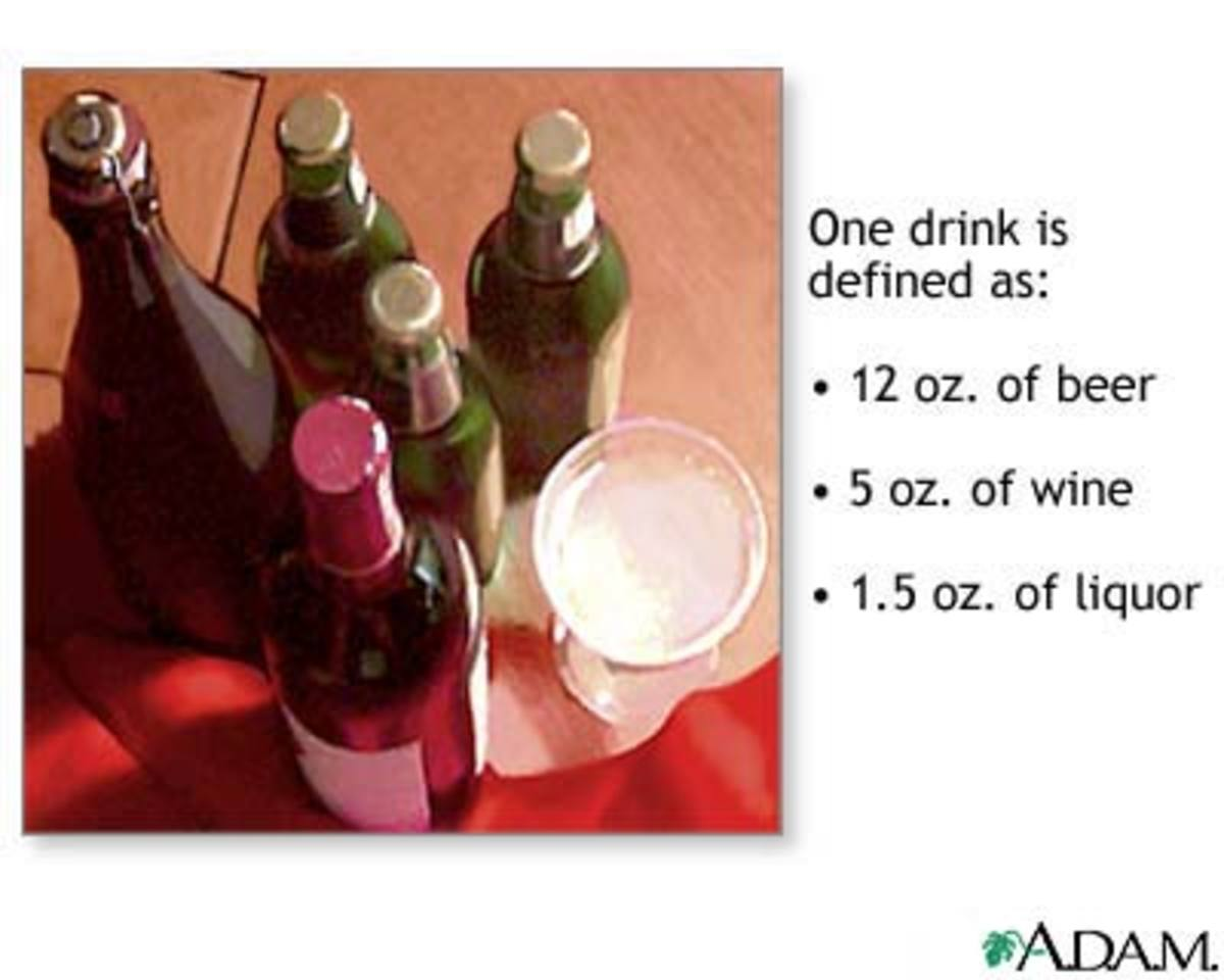 "How much alcohol are you drinking? Are you really only having ""one or two?"""