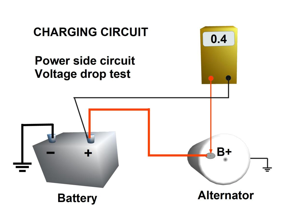 To check the charging circuit's voltage drop, refer to the Resources section at the bottom.