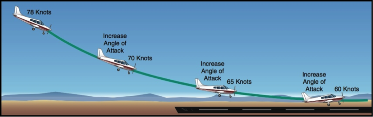 Airspeed and Pitch Attitude