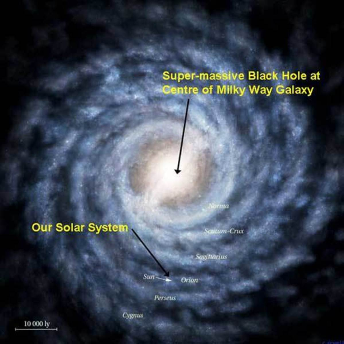 black-hole-theory-observation-and-nobel-prize-2020