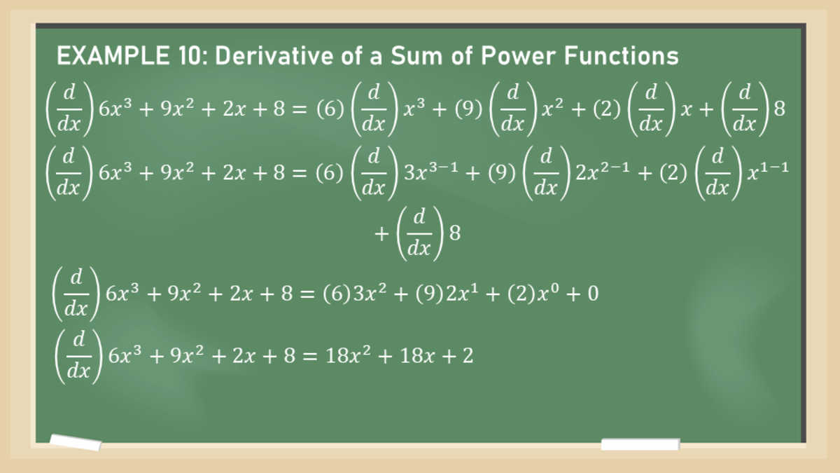 Constant Multiple Rule: Derivative of a Sum of Power Functions