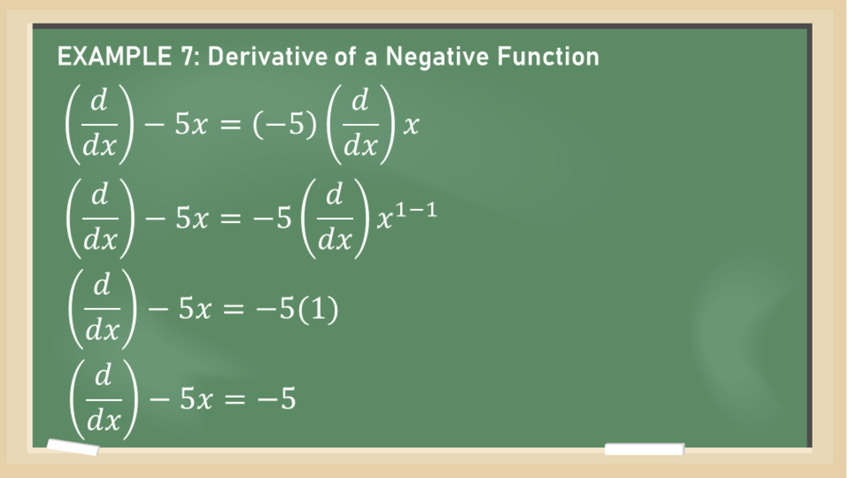 Constant Multiple Rule: Derivative of a Negative Function