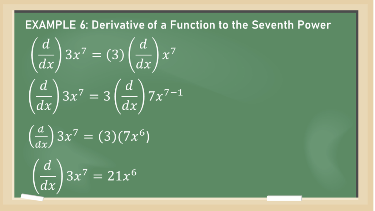 Constant Multiple Rule: Derivative of a Function to the Seventh Power