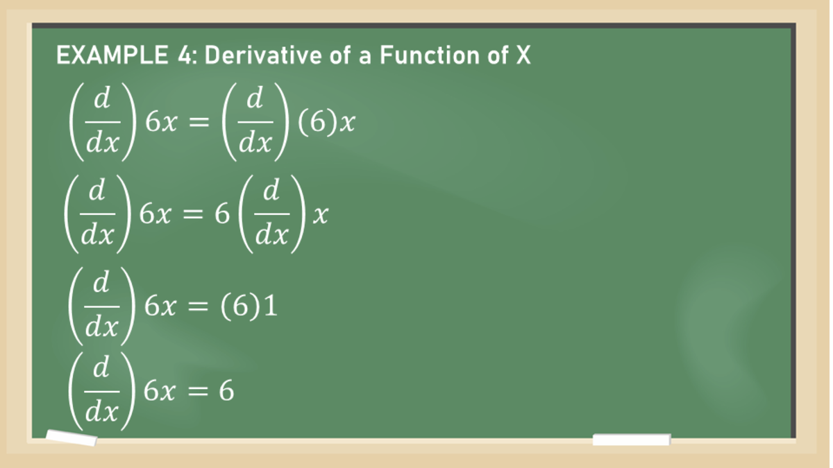 Constant Multiple Rule: Derivative of a Function of X