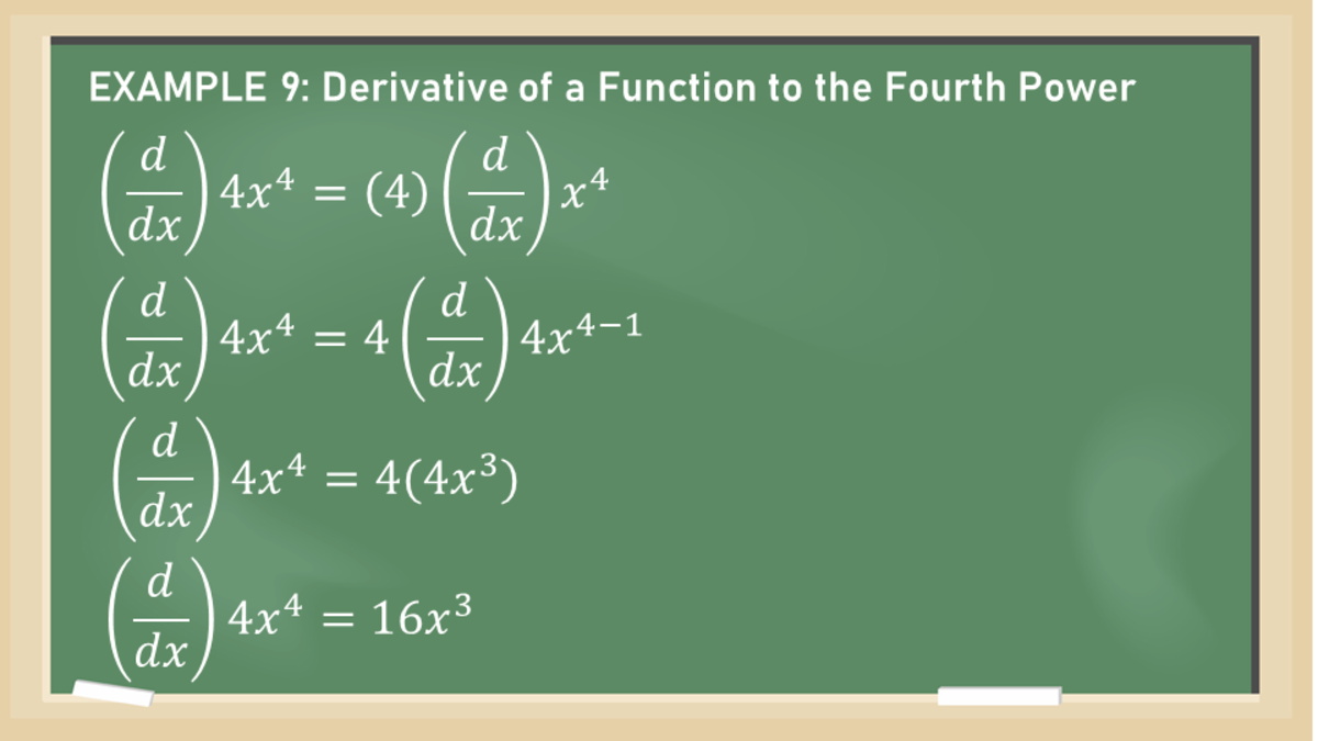 Constant Multiple Rule: Derivative of a Function to the Fourth Power