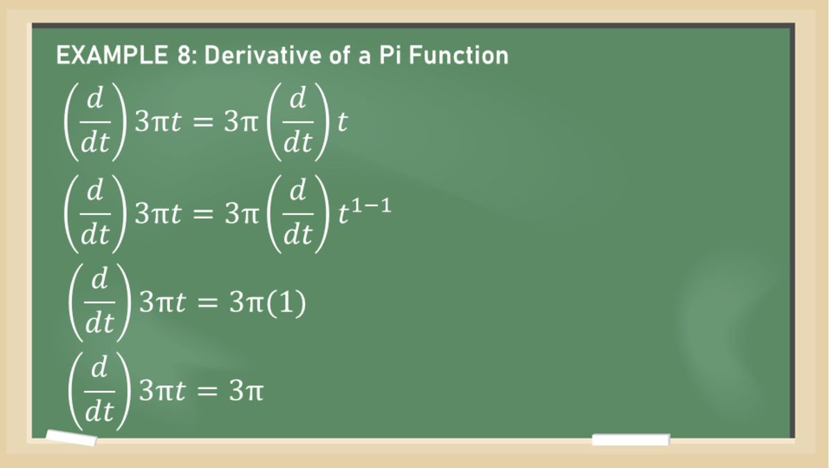 Constant Multiple Rule: Derivative of a Pi Function