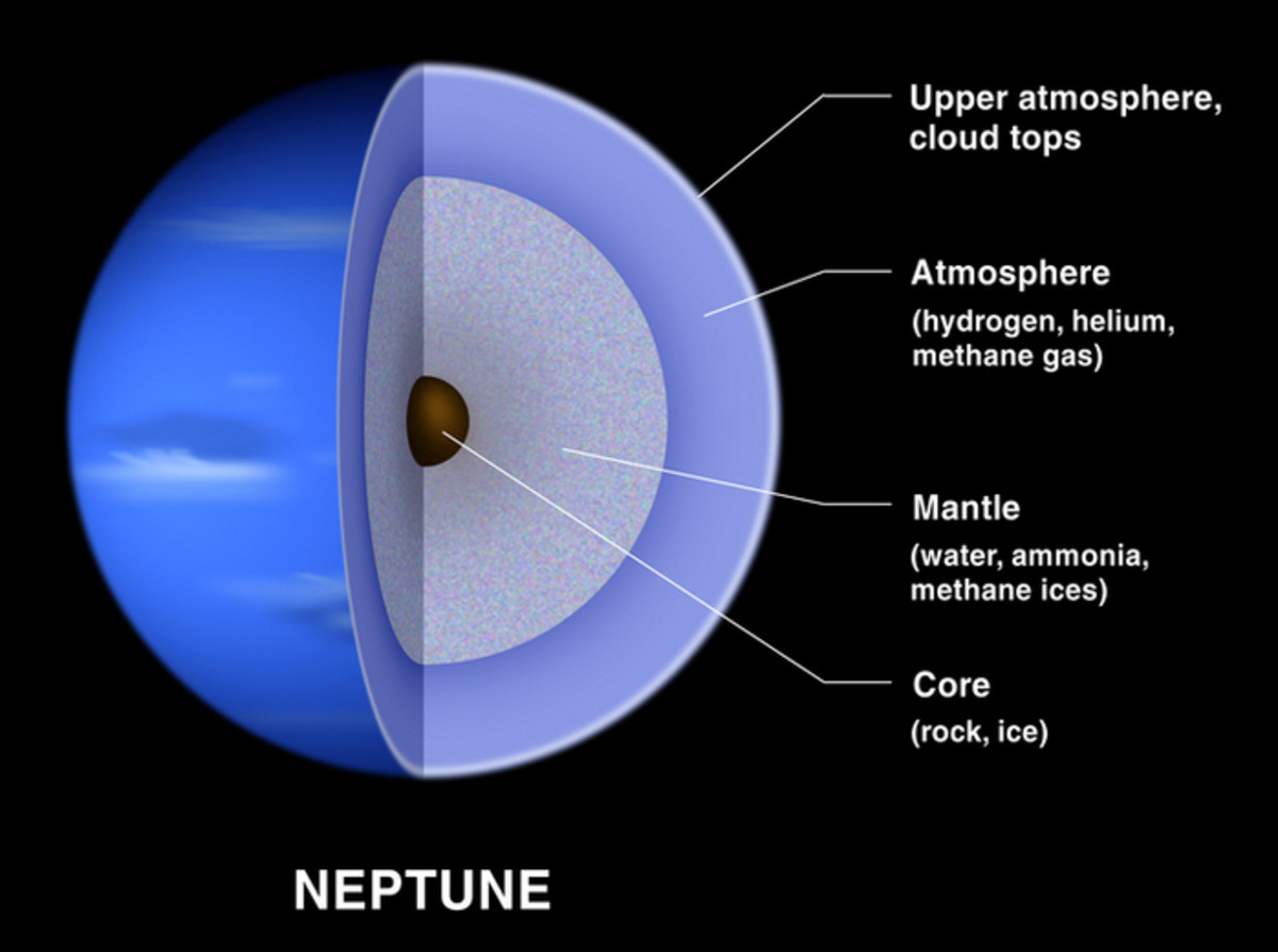 top-ten-facts-about-neptune