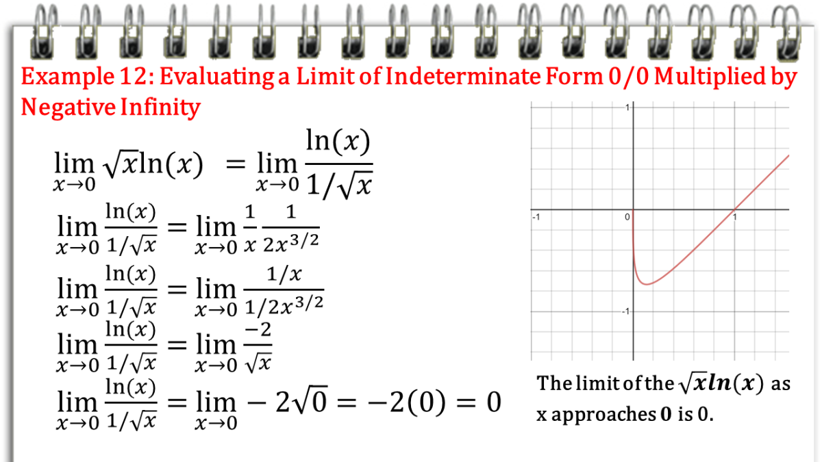 Evaluating a Limit of Indeterminate Form 0/0 Multiplied by Negative Infinity