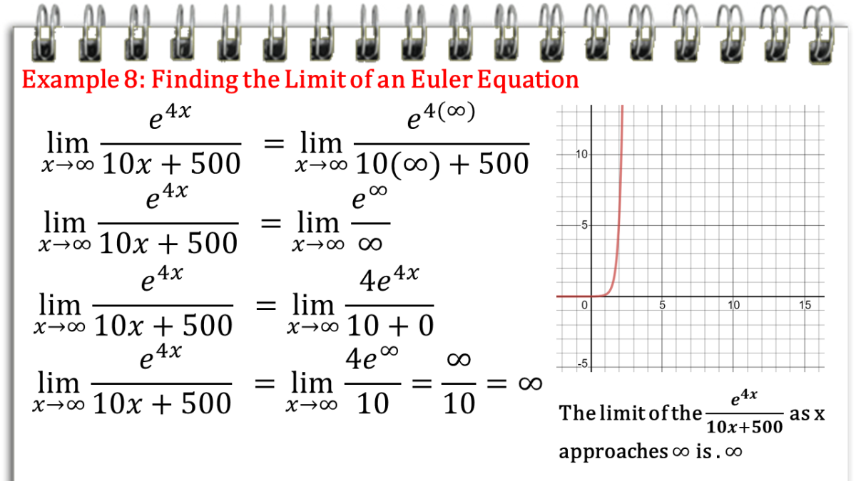 Finding the Limit of an Euler Equation