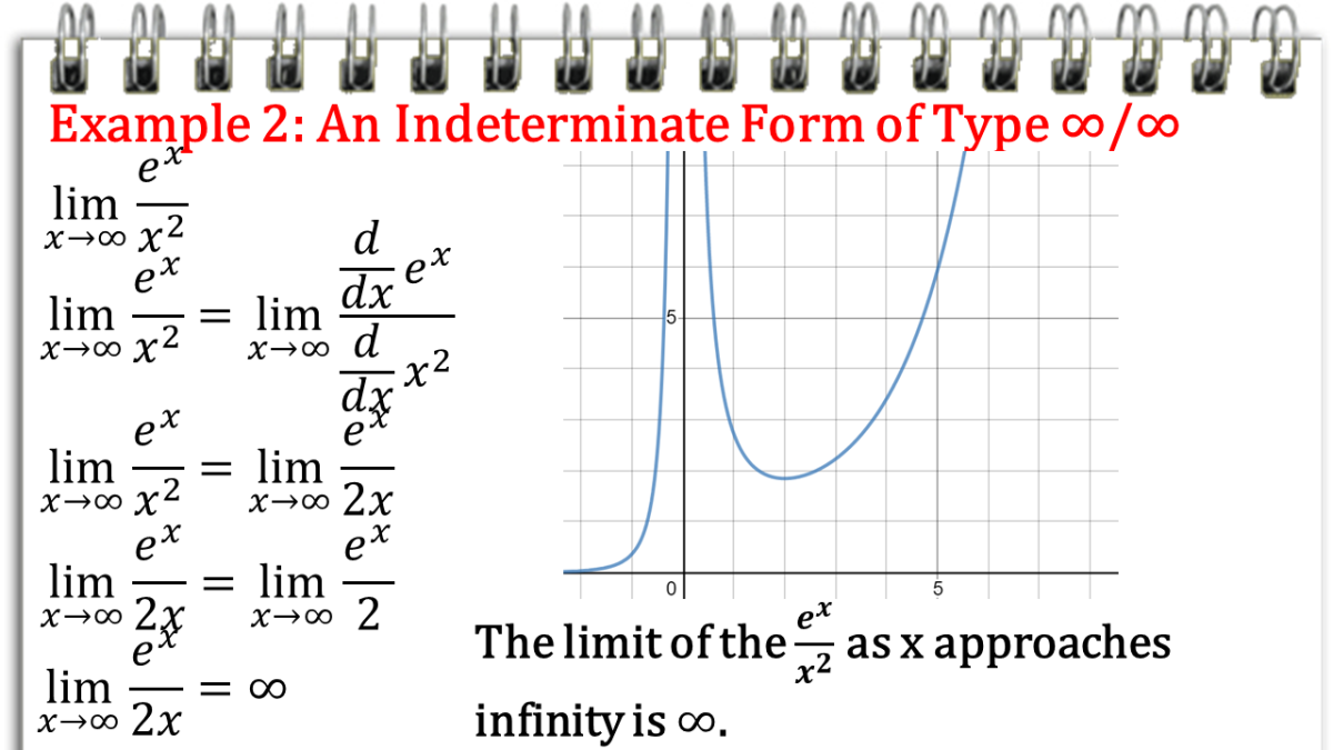 An Indeterminate Form of Type ∞/∞