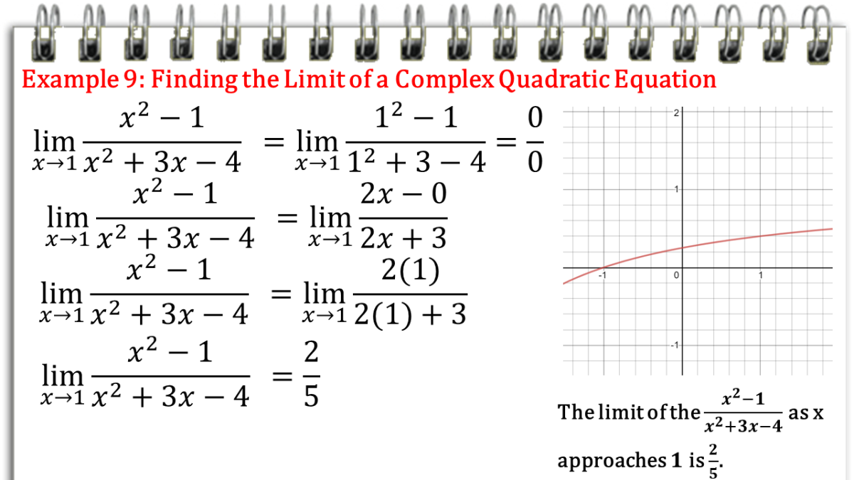 Finding the Limit of a Complex Quadratic Equation