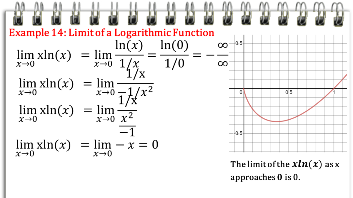 Limit of a Logarithmic Function