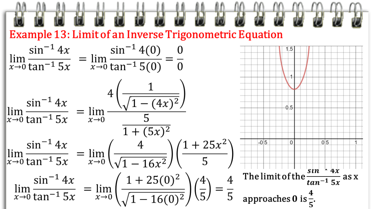 Limit of an Inverse Trigonometric Equation