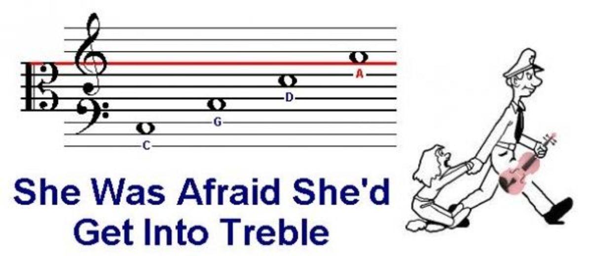 Alto and Treble Clefs