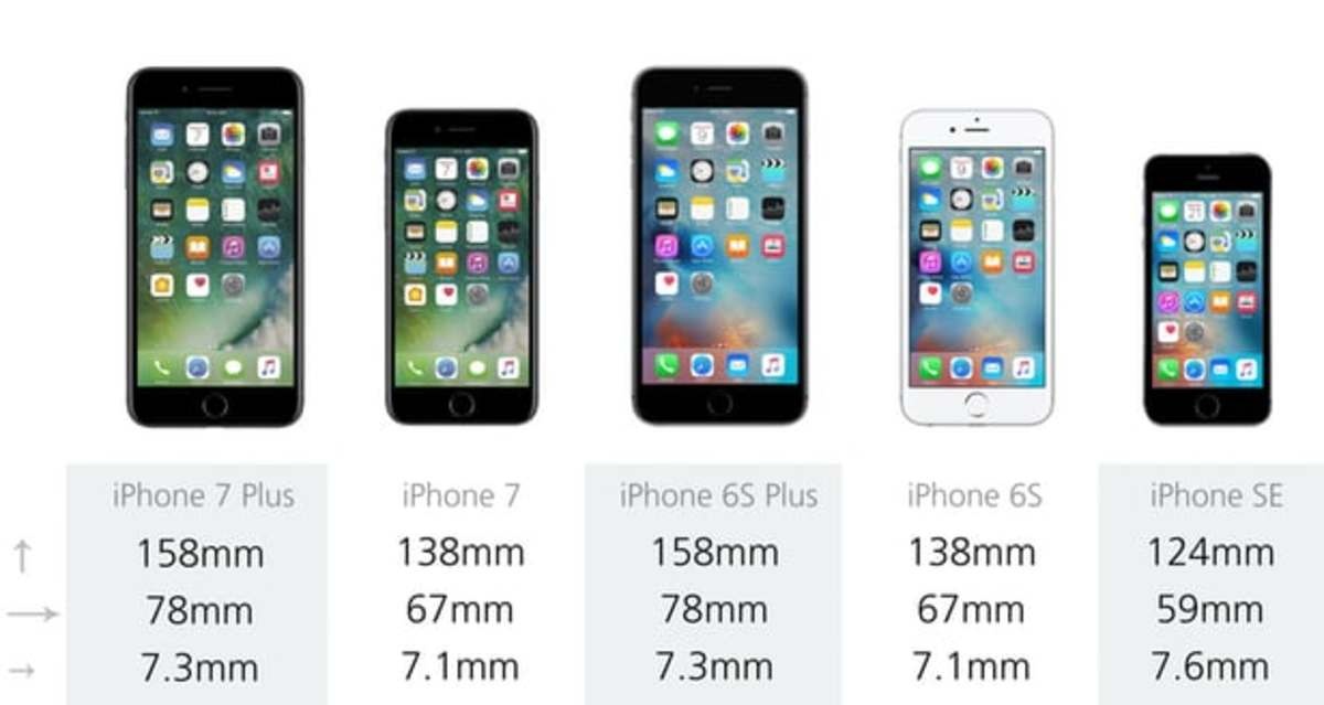 The size difference from the iPhone SE to the iPhone 7 Plus is substantial.
