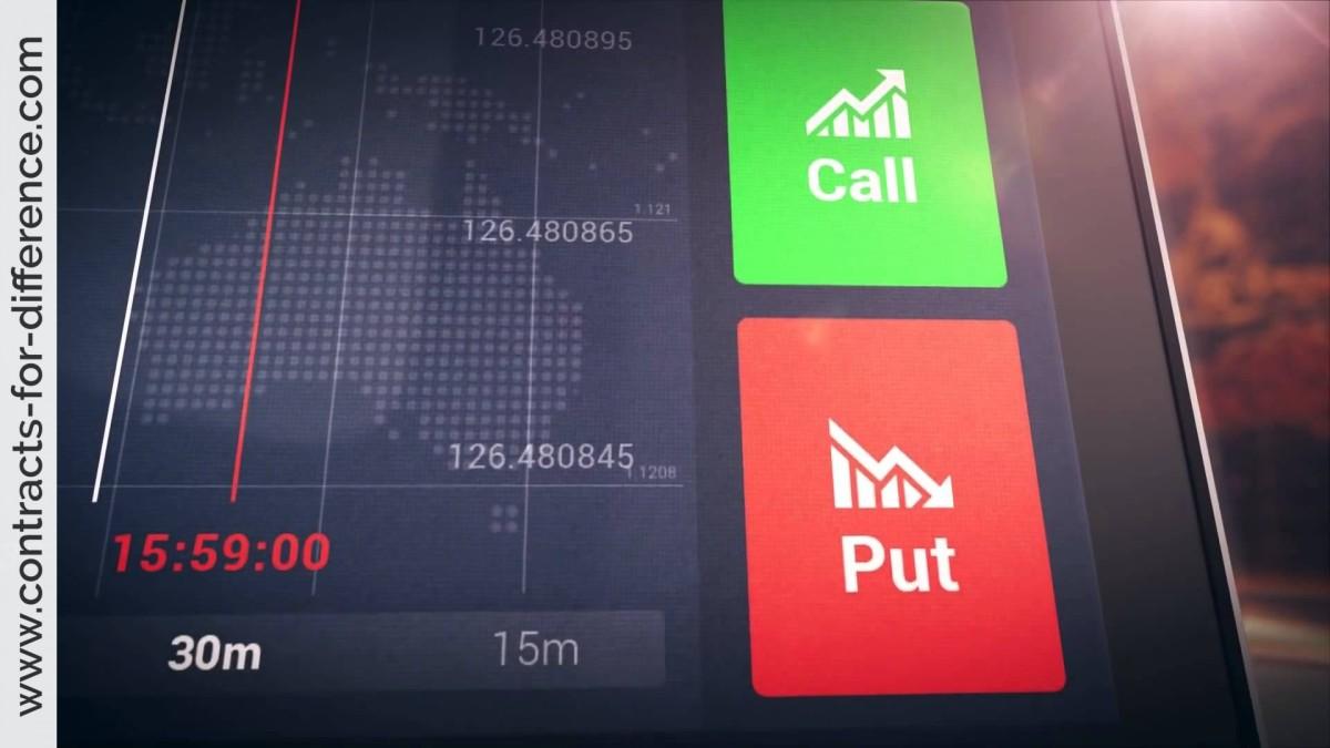 5 Indicators I Use When Options Trading