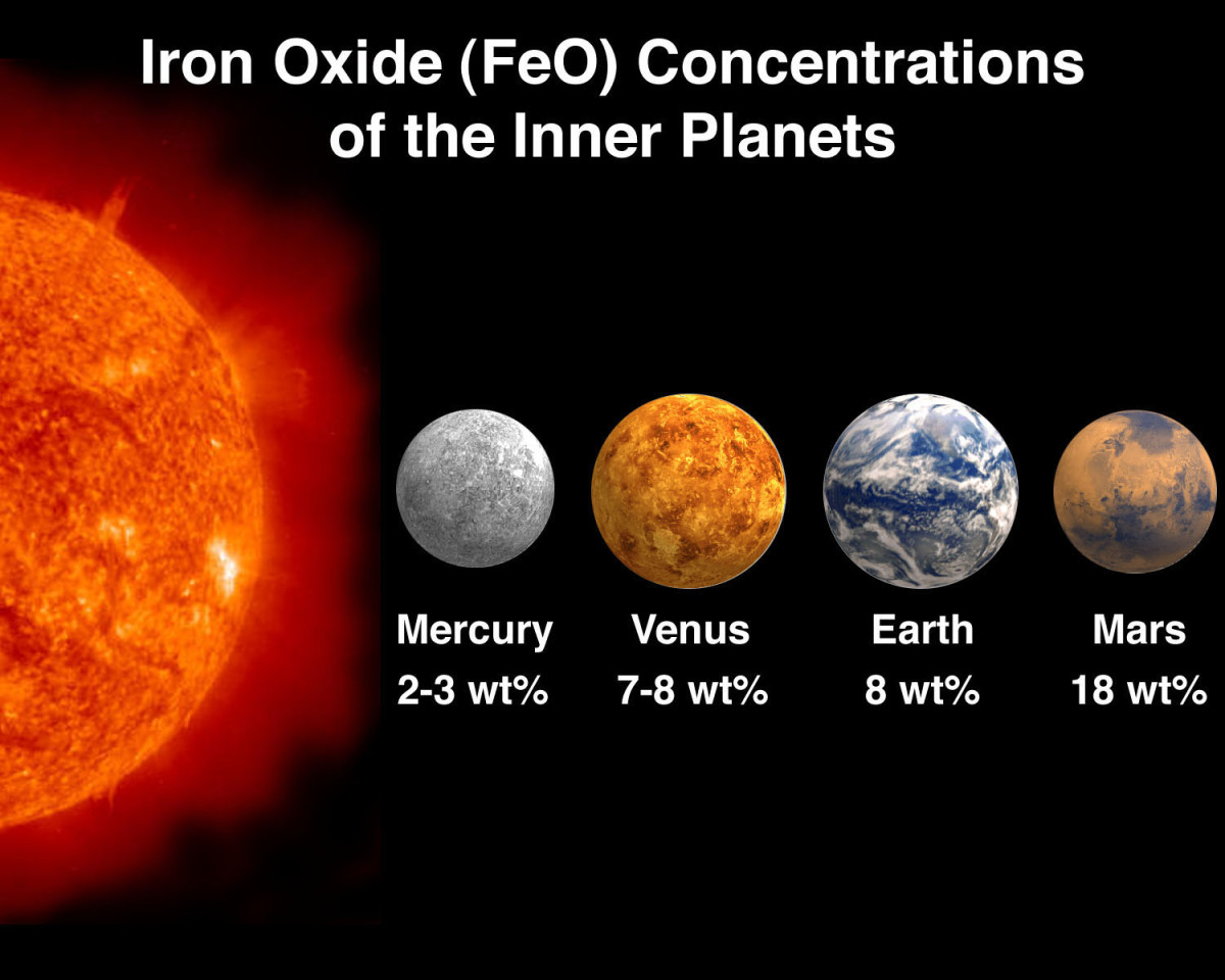 inner planets of atmosphere - photo #5