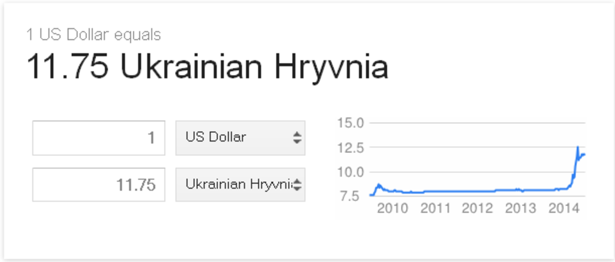 The 5-year trend chart of the hryvnia versus the dollar from 2010 to 2014.