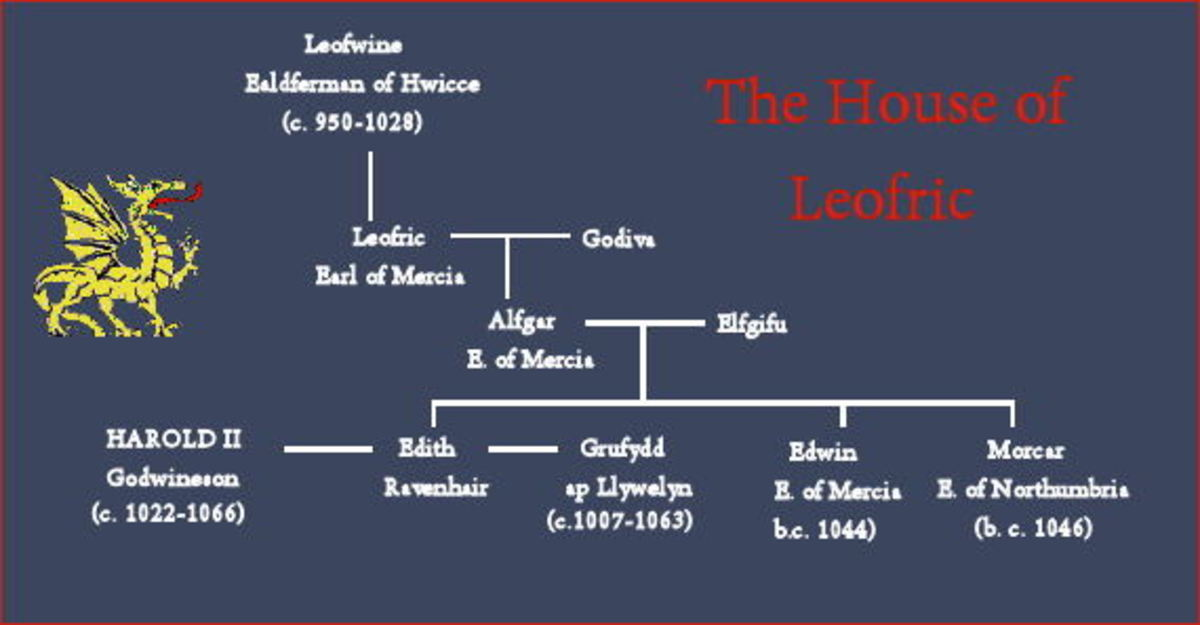 Earl Leofric's clan - his son Aelfgar would be seen as a troublemaker and abetter of Gruffyd ap  Llewellyn's incursions into England