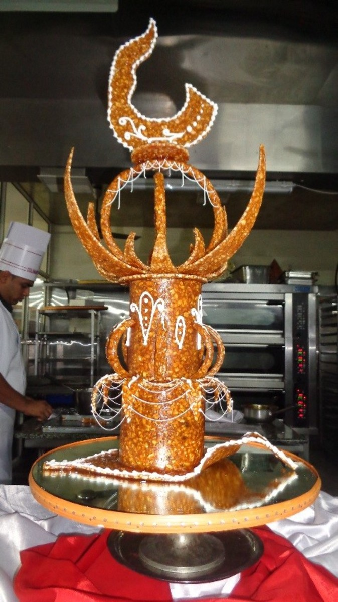 Culinary Arts -CHALLENGES OF A CONFECTIONERY ARTIST IN INDIA