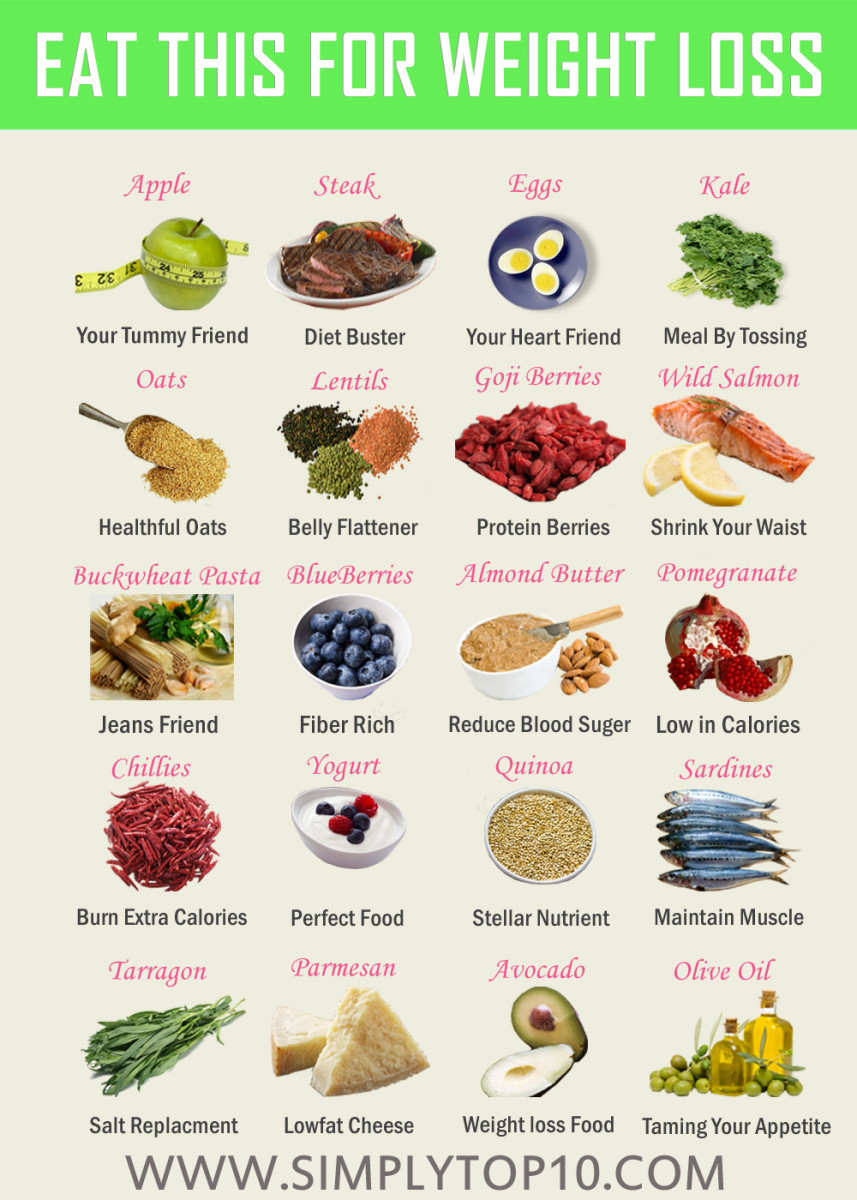 Top 20 Foods Help you to Lose Weight