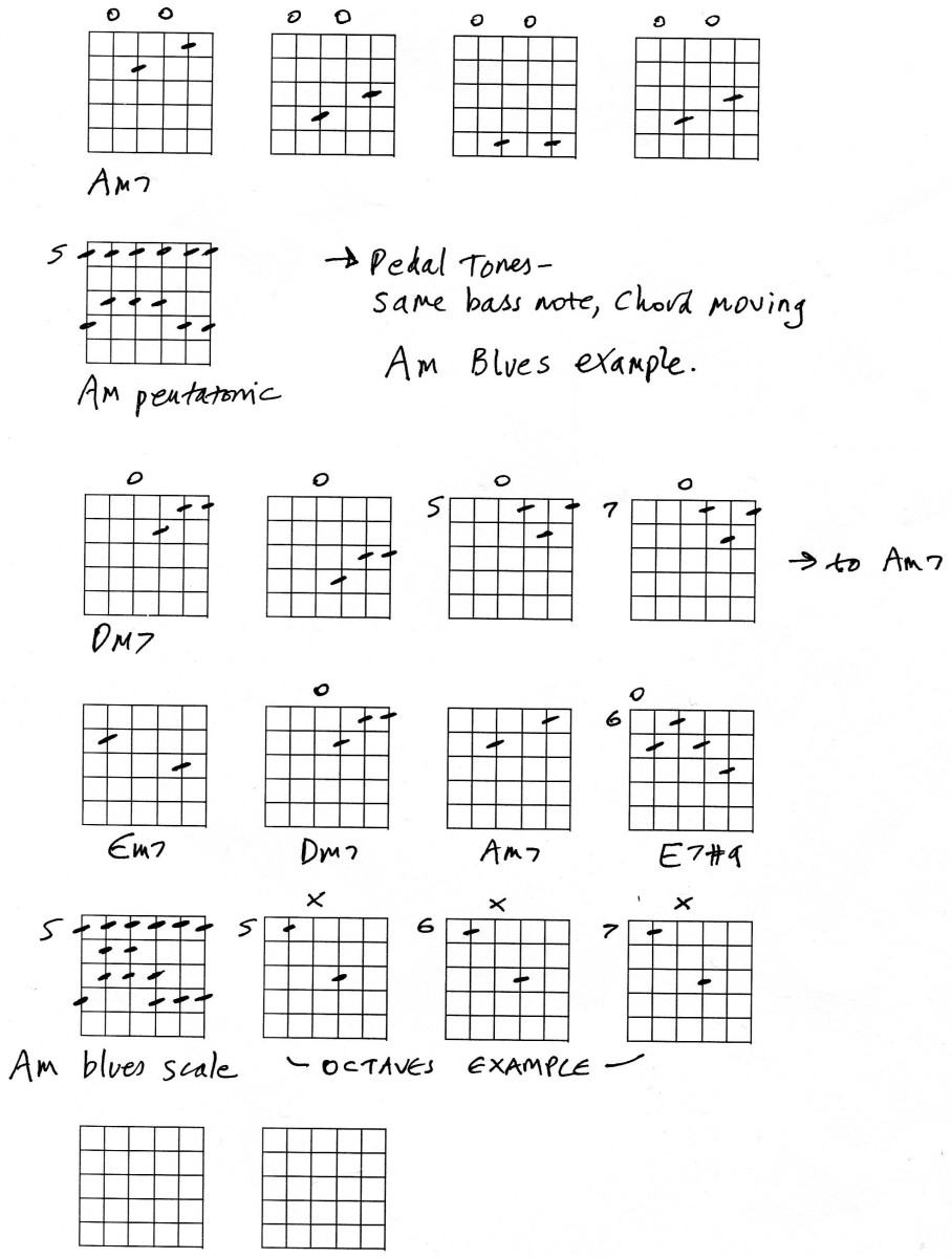guitar-chords-guide-2