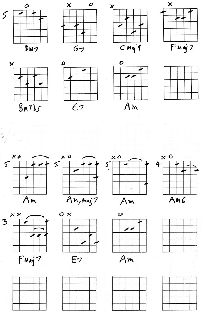 Guitar chords - minor jazz