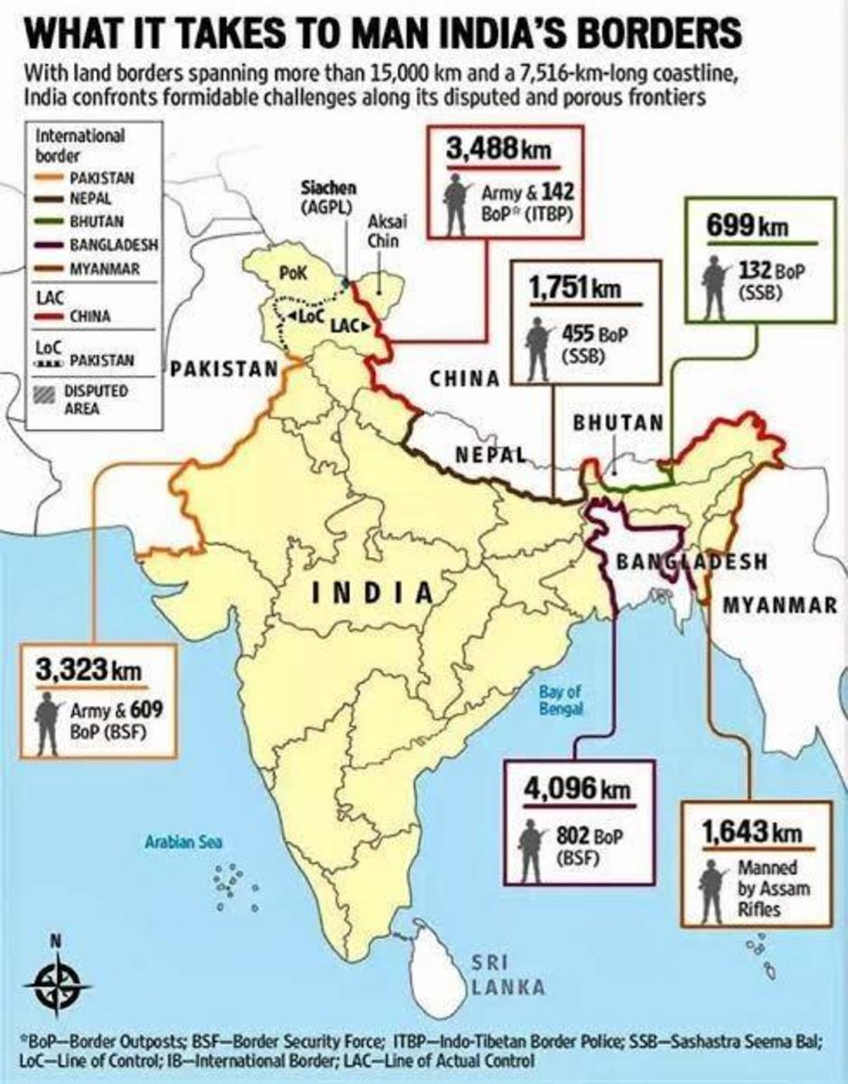 india-and-a-two-front-war